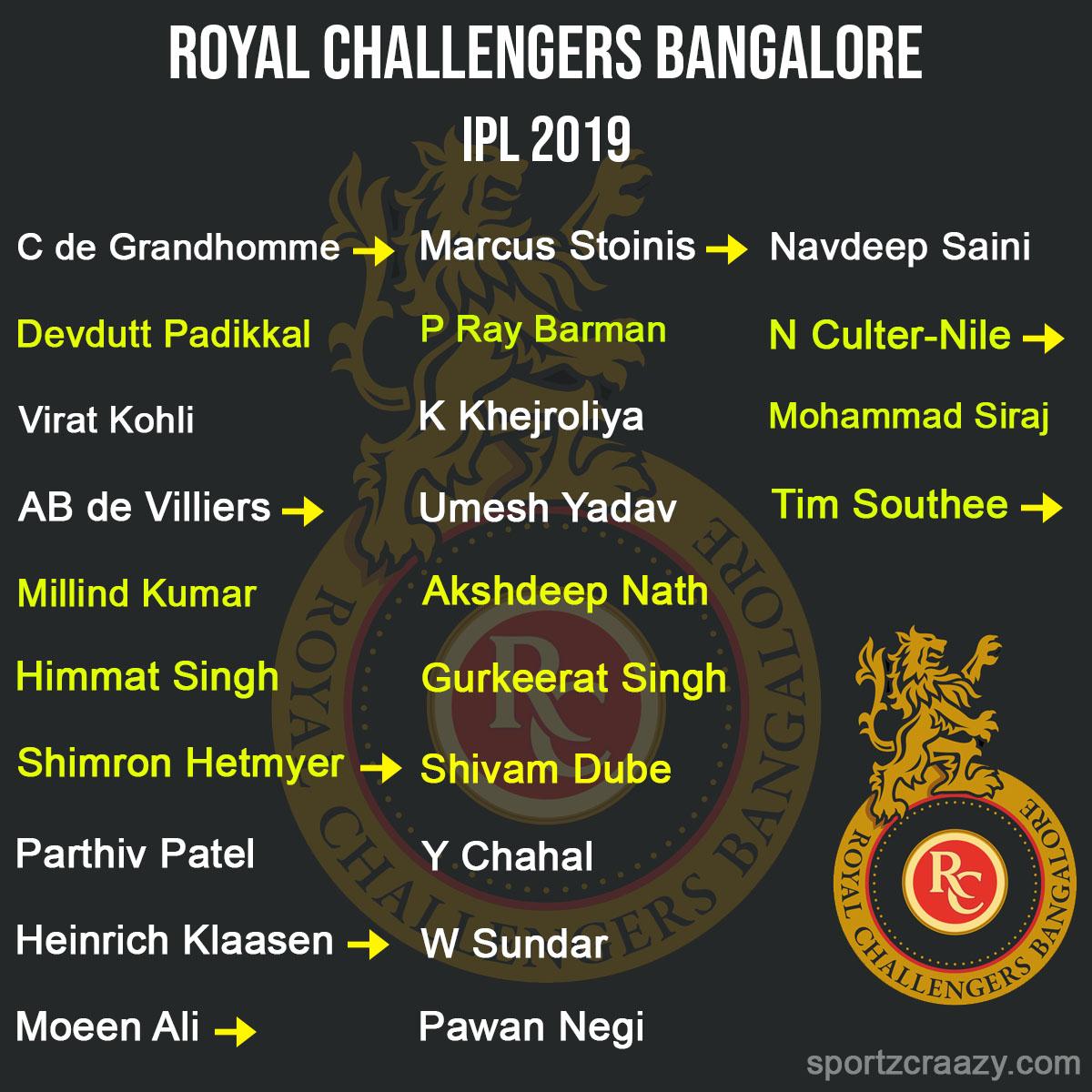 ROYAL CHALLENGER BANGLORE