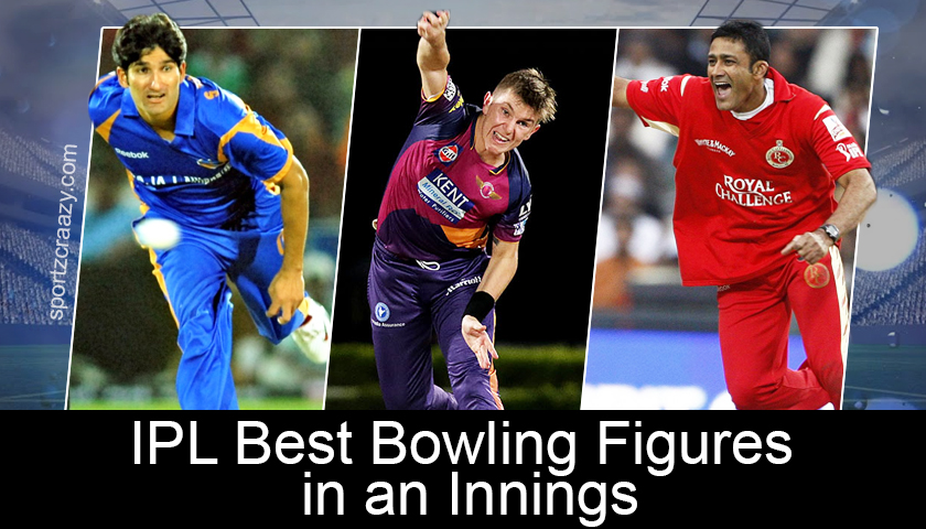 Best Bowling Figures by the Bowlers