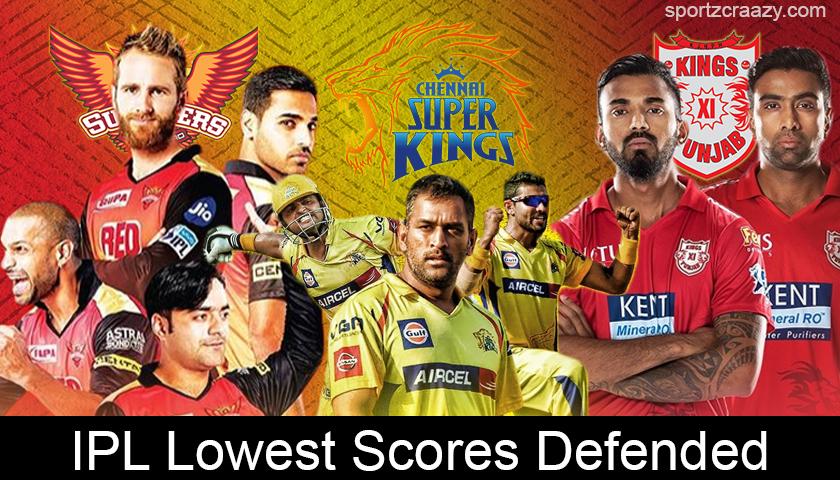 IPL Lowest Scores Defended