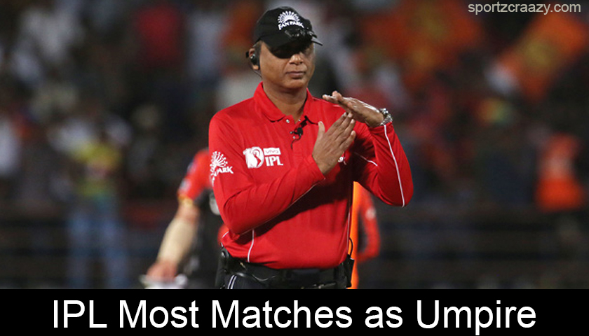 Most Matches as Umpire in Indian Premier League