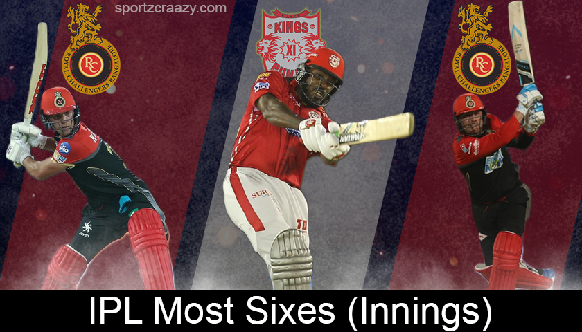 IPL Most Sixes in Innings