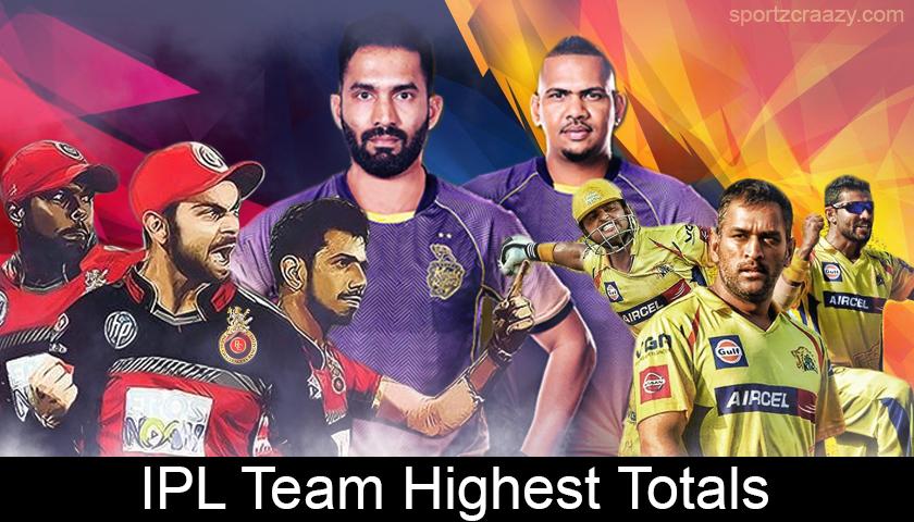 IPL Team Highest Totals