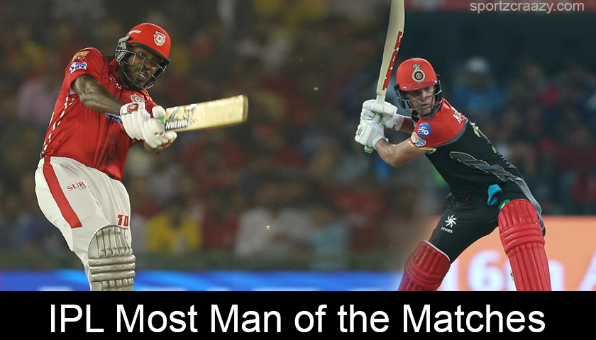 Most Number of Man of the Match in IPL