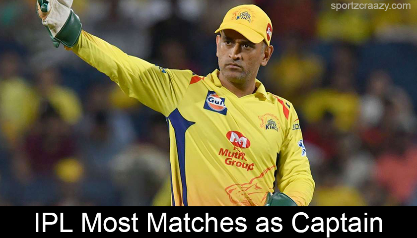 Most Matches as Captain in Indian Premier League