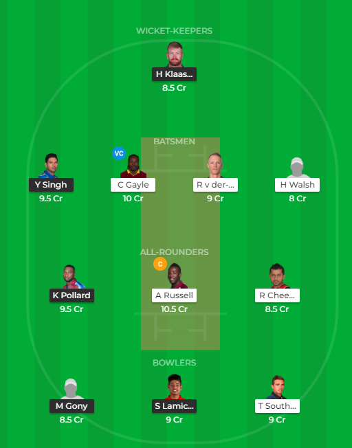 TOR vs VK Dream11 Prediction