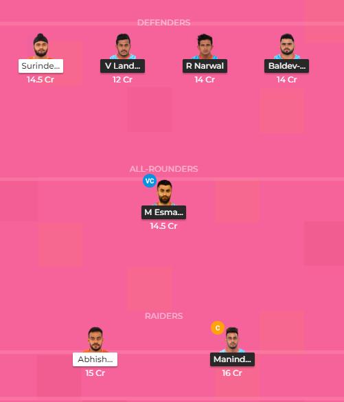 BEN vs MUM Dream11 Team