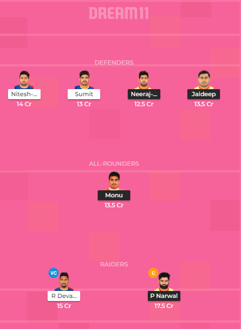 PAT vs UP Dream11 Team