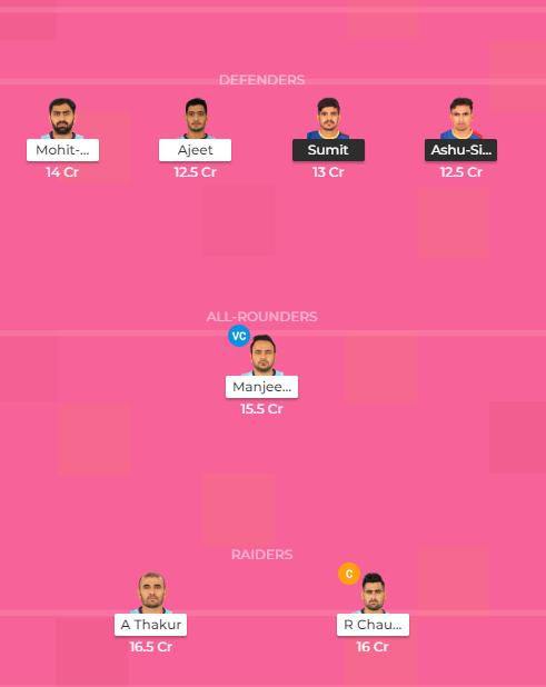 UP vs TAM Dream11 Team