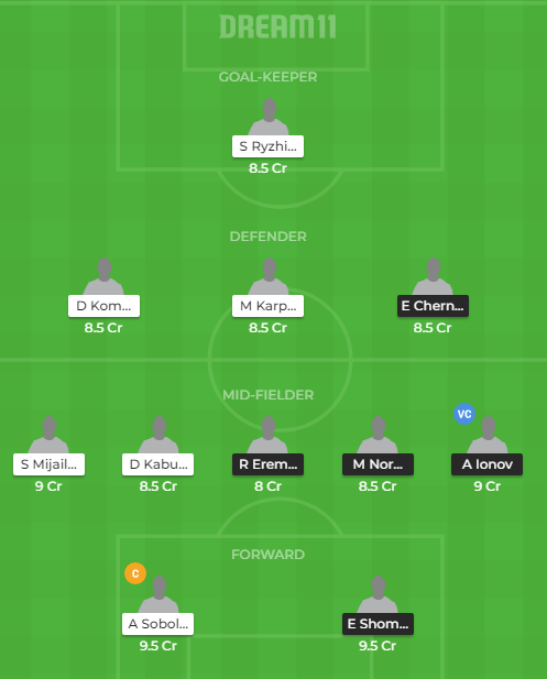 ROS vs KSS Dream11
