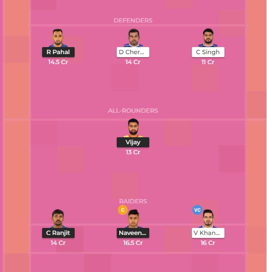 DEL vs HAR Dream11 Team2