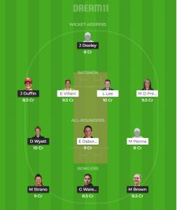 MR-W vs MS-W dream11 team