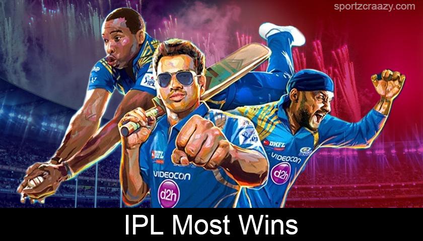 IPL Most Wins