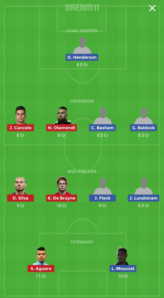 SHF vs MCI Deam11 Predicted Dream11 Team